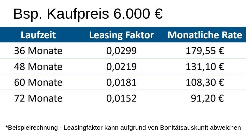 Leasinganfrage